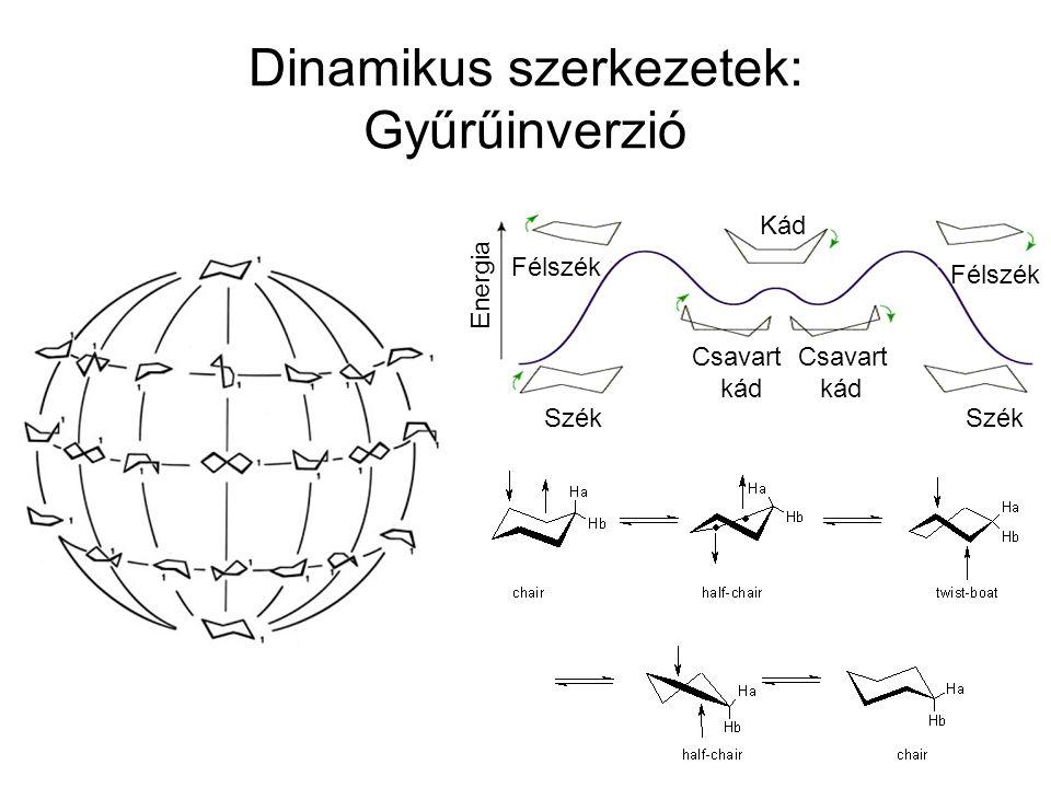 Dinamikus szerkezetek: Gyűrűinverzió Energia Kád Csavart kád Félszék Szék Félszék Csavart kád Szék