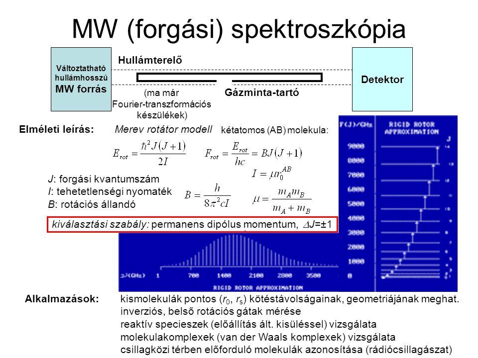 MW (forgási) spektroszkópia Változtatható hullámhosszú MW forrás Detektor Hullámterelő Gázminta-tartó Alkalmazások:kismolekulák pontos (r 0, r s ) köt