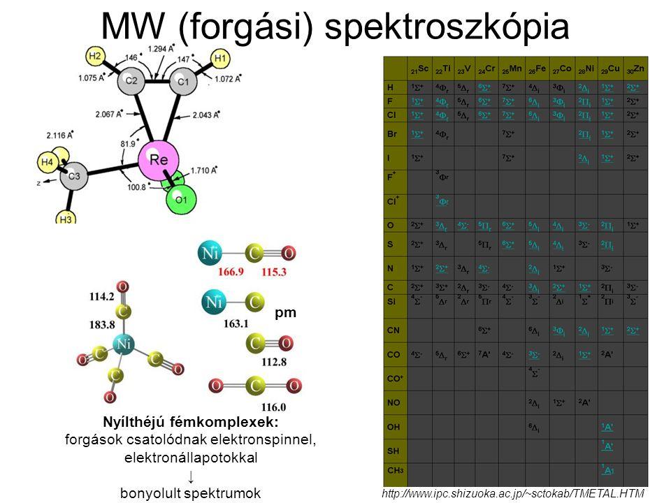 http://www.ipc.shizuoka.ac.jp/~sctokab/TMETAL.HTM Nyílthéjú fémkomplexek: forgások csatolódnak elektronspinnel, elektronállapotokkal ↓ bonyolult spekt