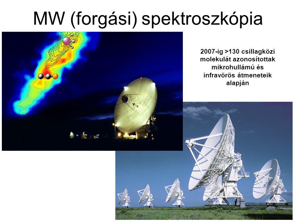 MW (forgási) spektroszkópia 2007-ig >130 csillagközi molekulát azonosítottak mikrohullámú és infravörös átmeneteik alapján