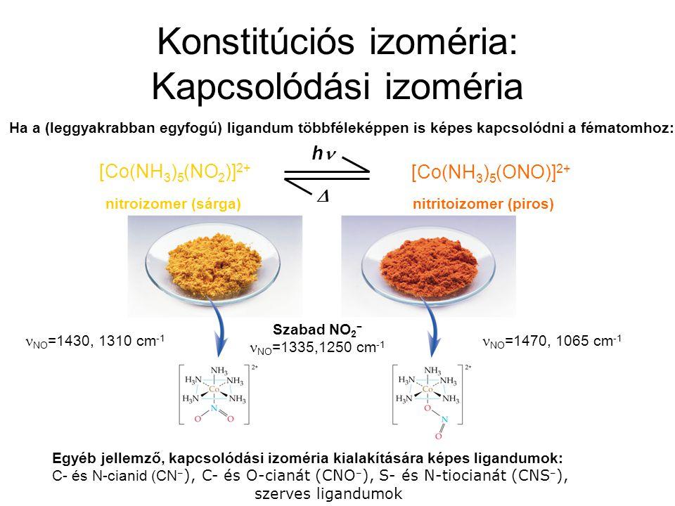 Konstitúciós izoméria: Kapcsolódási izoméria [Co(NH 3 ) 5 (NO 2 )] 2+ [Co(NH 3 ) 5 (ONO)] 2+ nitroizomer (sárga)nitritoizomer (piros) h  Egyéb jellem
