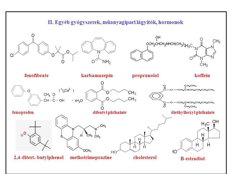 III. C 16 és C 18 zsírsavak palmitoleic acid linoleic acid oleic acid stearic acid palmitic acid