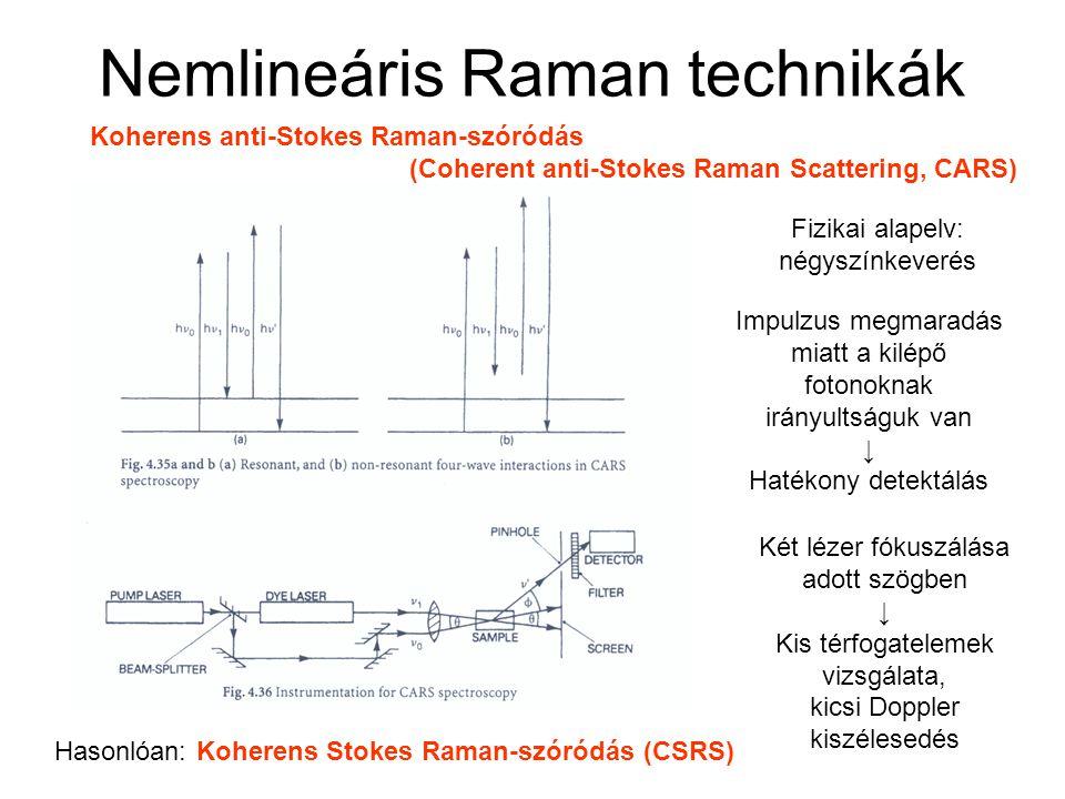 Nemlineáris Raman technikák Koherens anti-Stokes Raman-szóródás (Coherent anti-Stokes Raman Scattering, CARS) Fizikai alapelv: négyszínkeverés Impulzu