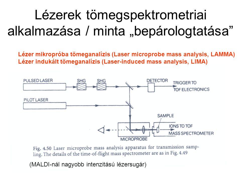 """Lézerek tömegspektrometriai alkalmazása / minta """"bepárologtatása"""" Lézer mikropróba tömeganalízis (Laser microprobe mass analysis, LAMMA) Lézer indukál"""