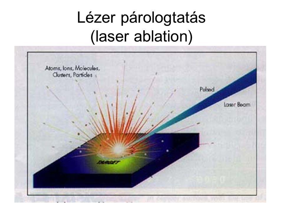 Lézer párologtatás (laser ablation)
