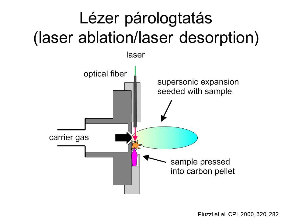 Lézer párologtatás (laser ablation/laser desorption) Piuzzi et al. CPL 2000, 320, 282