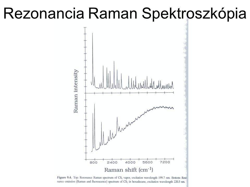 Felülettel erősített Raman- szóródás Surface Enhanced Raman Spectroscopy (SERS) http://www.deltanu.com/newsletters/nwsltr1103.htm Töltésátviteli komplexek Fém: leggyakrabban Ag Fleischman és Van Duyne 1970-es évek: Ag-elektródok felületének vizsgálata
