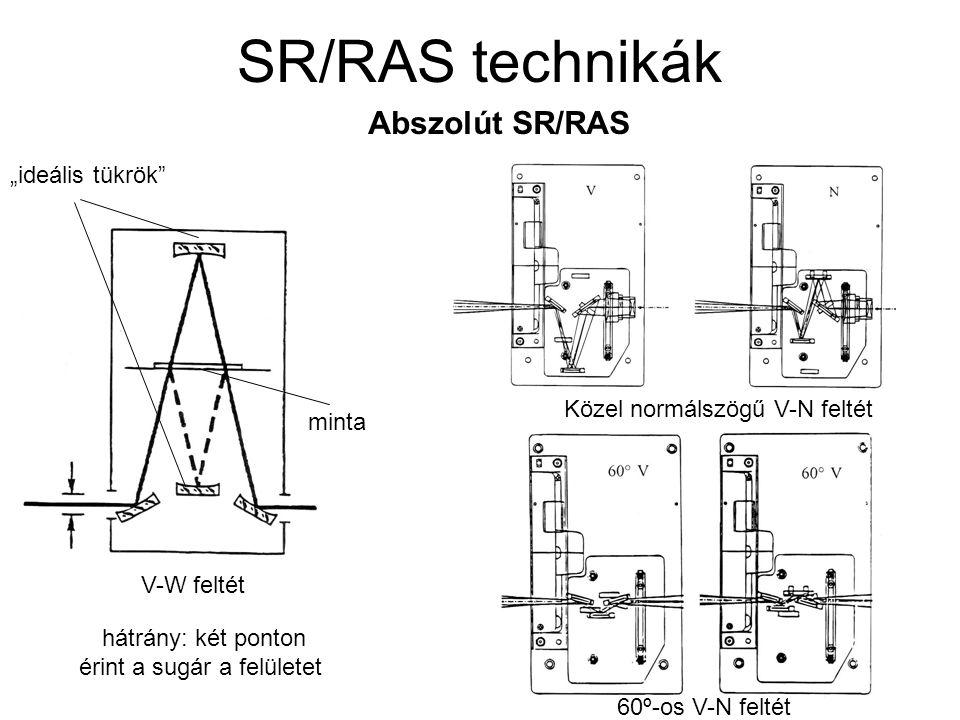 """SR/RAS technikák Abszolút SR/RAS """"ideális tükrök"""" minta V-W feltét hátrány: két ponton érint a sugár a felületet Közel normálszögű V-N feltét 60º-os V"""