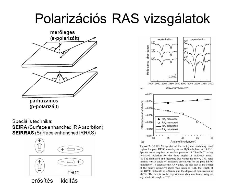 Polarizációs RAS vizsgálatok Fém erősítés kioltás párhuzamos (p-polarizált) merőleges (s-polarizált) Speciális technika: SEIRA (Surface enhanched IR Absorbtion) SEIRRAS (Surface enhanched IRRAS)