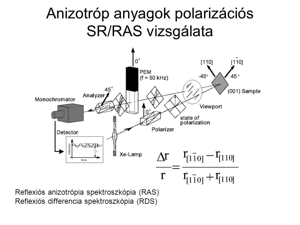 Anizotróp anyagok polarizációs SR/RAS vizsgálata Reflexiós anizotrópia spektroszkópia (RAS) Reflexiós differencia spektroszkópia (RDS)