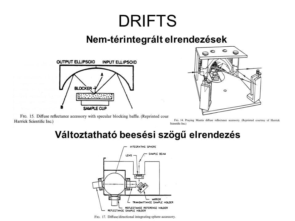 DRIFTS Nem-térintegrált elrendezések Változtatható beesési szögű elrendezés
