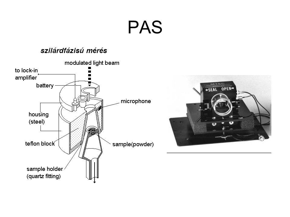 PAS szilárdfázisú mérés