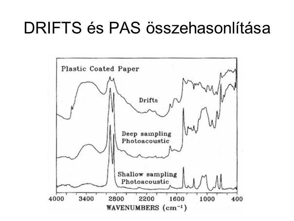 DRIFTS és PAS összehasonlítása