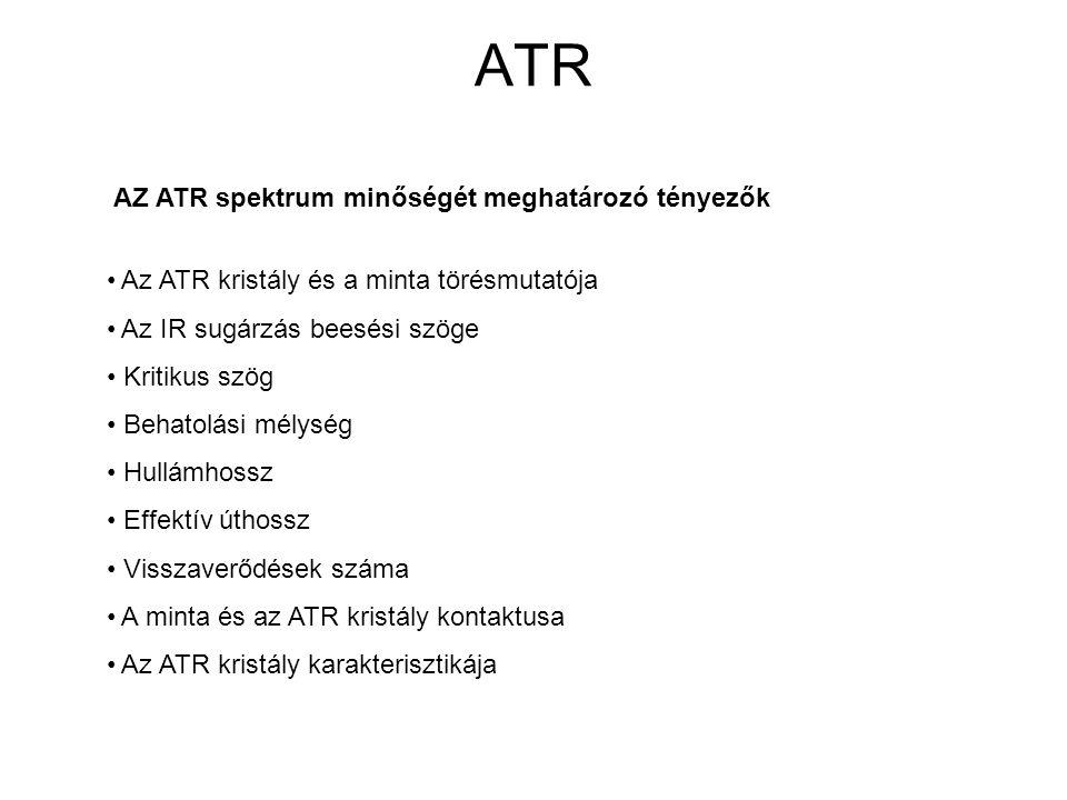 ATR Az ATR kristály és a minta törésmutatója Az IR sugárzás beesési szöge Kritikus szög Behatolási mélység Hullámhossz Effektív úthossz Visszaverődések száma A minta és az ATR kristály kontaktusa Az ATR kristály karakterisztikája AZ ATR spektrum minőségét meghatározó tényezők