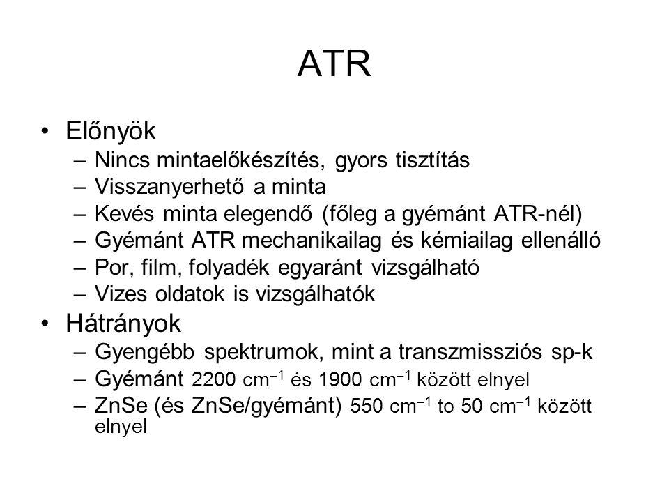 ATR Előnyök –Nincs mintaelőkészítés, gyors tisztítás –Visszanyerhető a minta –Kevés minta elegendő (főleg a gyémánt ATR-nél) –Gyémánt ATR mechanikailag és kémiailag ellenálló –Por, film, folyadék egyaránt vizsgálható –Vizes oldatok is vizsgálhatók Hátrányok –Gyengébb spektrumok, mint a transzmissziós sp-k –Gyémánt 2200 cm  1 és 1900 cm  1 között elnyel –ZnSe (és ZnSe/gyémánt) 550 cm  1 to 50 cm  1 között elnyel