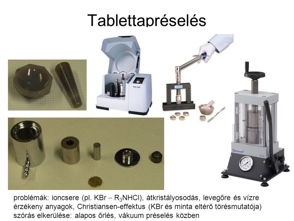 Tablettapréselés problémák: ioncsere (pl. KBr  R 3 NHCl), átkristályosodás, levegőre és vízre érzékeny anyagok, Christiansen-effektus (KBr és minta e