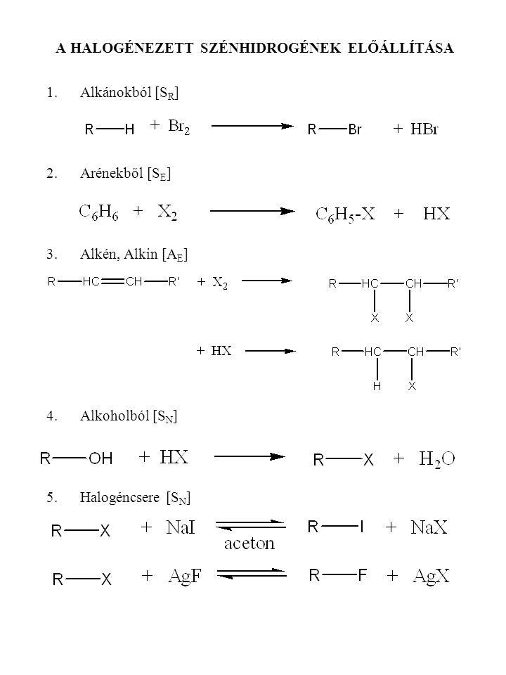 A HALOGÉNEZETT SZÉNHIDROGÉNEK ELŐÁLLÍTÁSA 1.Alkánokból [S R ] 2.Arénekből [S E ] 3.Alkén, Alkin [A E ] 4.Alkoholból [S N ] 5.Halogéncsere [S N ]