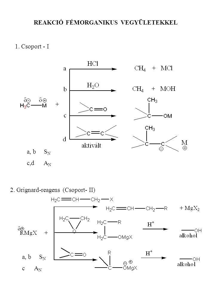 REAKCIÓ FÉMORGANIKUS VEGYÜLETEKKEL 1. Csoport - I a, b S N c,d A N 2. Grignard-reagens (Csoport- II) a, b S N c A N