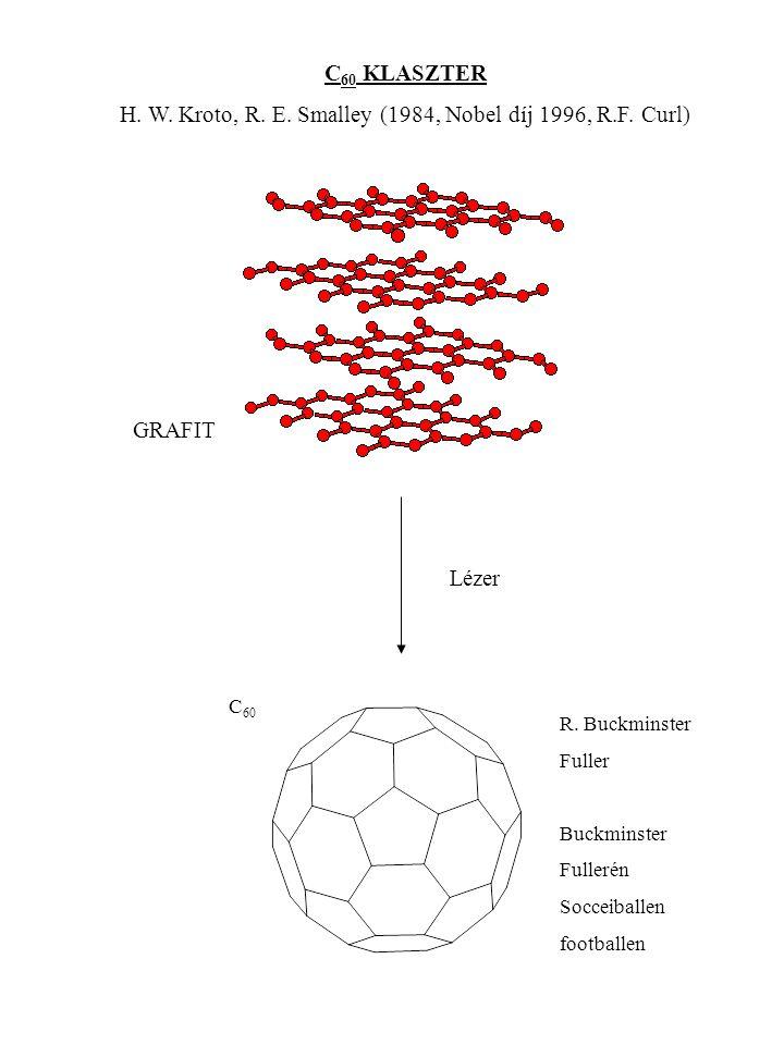 C 60 KLASZTER H. W. Kroto, R. E. Smalley (1984, Nobel díj 1996, R.F. Curl) GRAFIT Lézer C 60 R. Buckminster Fuller Buckminster Fullerén Socceiballen f