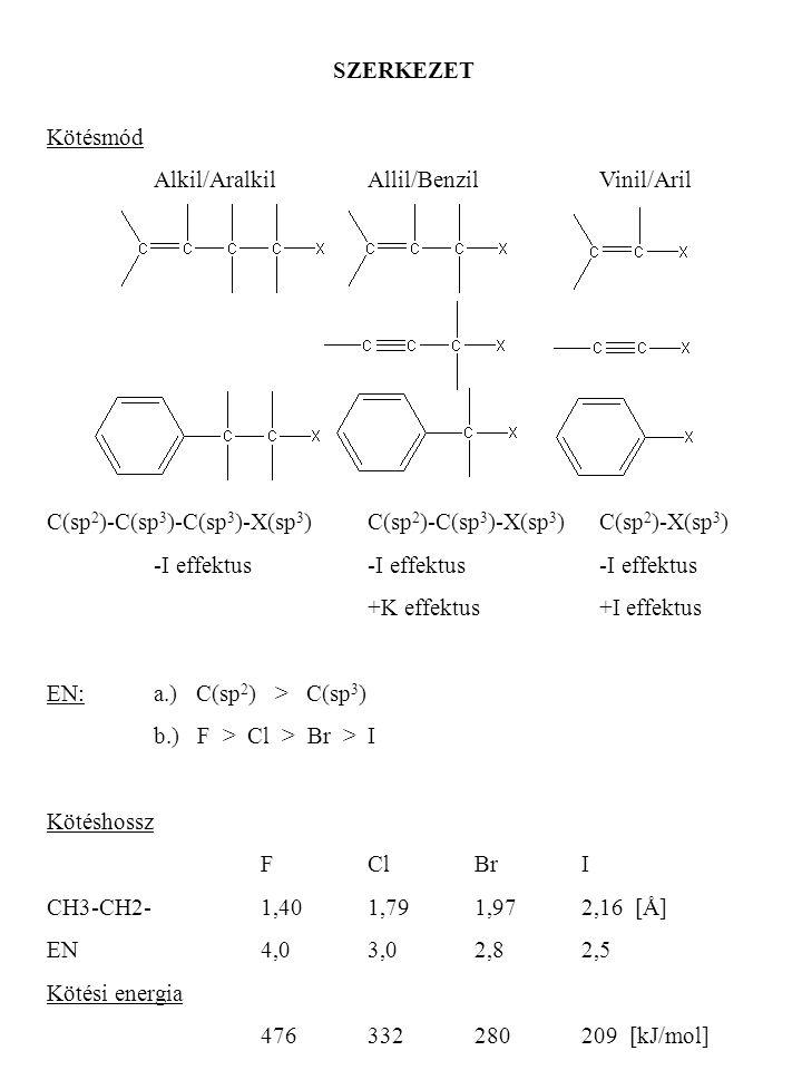SZERKEZET Kötésmód Alkil/AralkilAllil/Benzil Vinil/Aril C(sp 2 )-C(sp 3 )-C(sp 3 )-X(sp 3 )C(sp 2 )-C(sp 3 )-X(sp 3 ) C(sp 2 )-X(sp 3 ) -I effektus-I