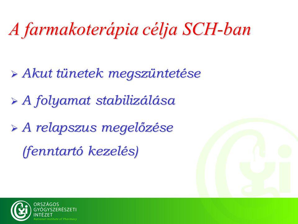 A farmakoterápia célja SCH-ban  Akut tünetek megszüntetése  A folyamat stabilizálása  A relapszus megelőzése (fenntartó kezelés)