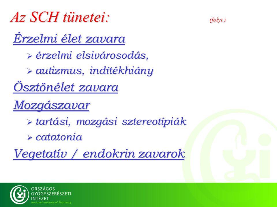 Az SCH tünetei: (folyt.) Érzelmi élet zavara  érzelmi elsivárosodás,  autizmus, indítékhiány Ösztönélet zavara Mozgászavar  tartási, mozgási sztere
