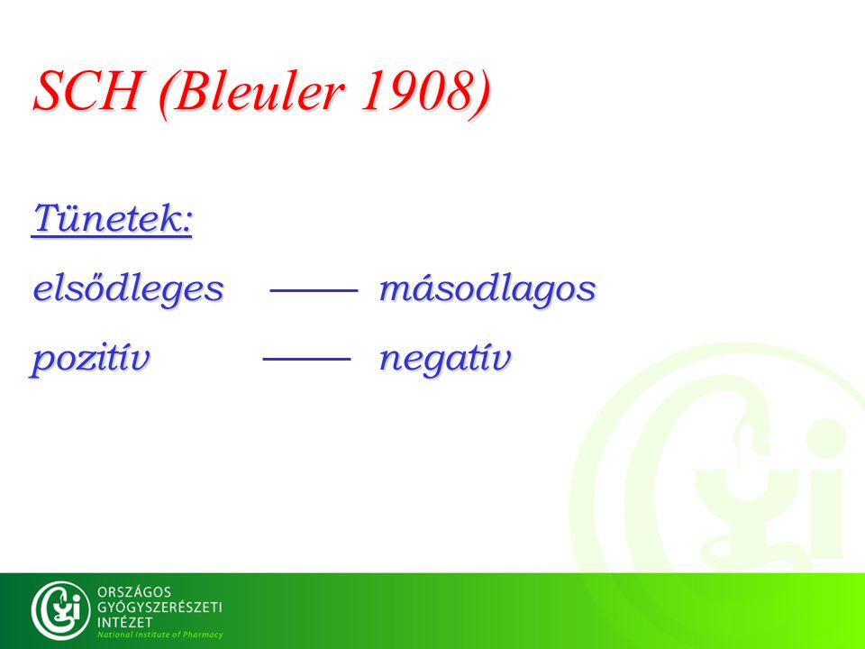 SCH (Bleuler 1908) Tünetek: elsődlegesmásodlagos pozitívnegatív