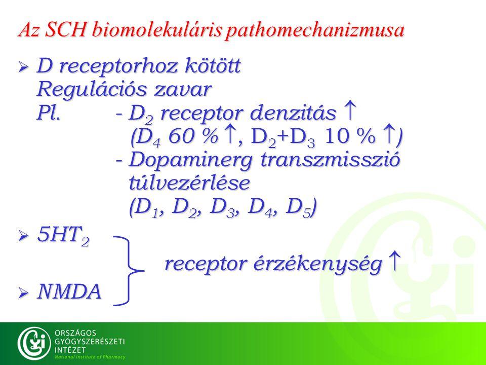 Az SCH biomolekuláris pathomechanizmusa  D receptorhoz kötött Regulációs zavar Pl. - D 2 receptor denzitás  (D 4 60 % , D 2 +D 3 10 %  ) - Dopamin