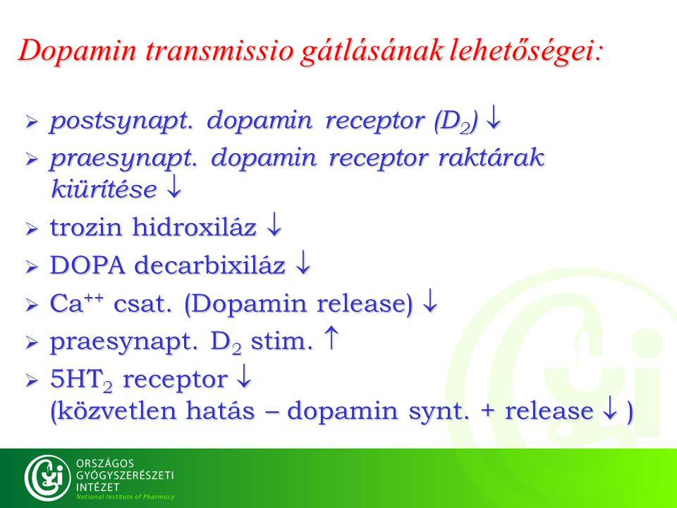 Dopamin transmissio gátlásának lehetőségei:  postsynapt. dopamin receptor (D 2 )   praesynapt. dopamin receptor raktárak kiürítése   trozin hidro