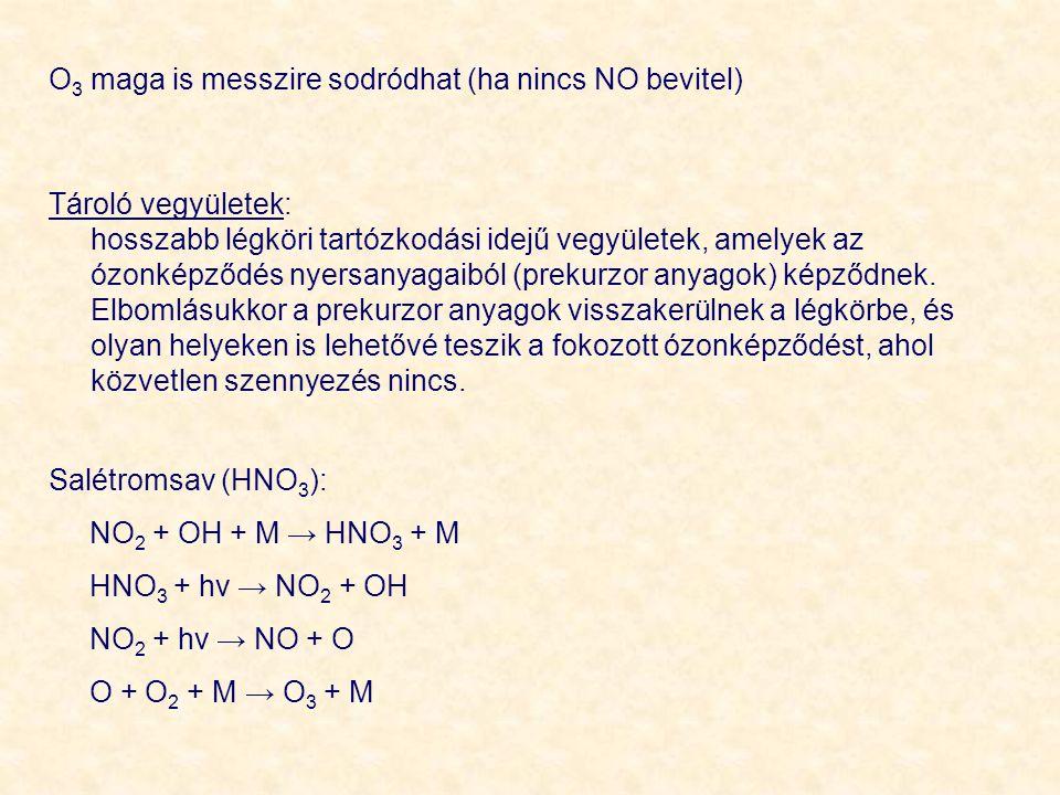 O 3 maga is messzire sodródhat (ha nincs NO bevitel) Tároló vegyületek: hosszabb légköri tartózkodási idejű vegyületek, amelyek az ózonképződés nyersa