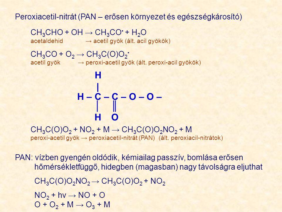 Peroxiacetil-nitrát (PAN – erősen környezet és egészségkárosító) CH 3 CHO + OH → CH 3 CO + H 2 O acetaldehid → acetil gyök (ált. acil gyökök) CH 3 CO