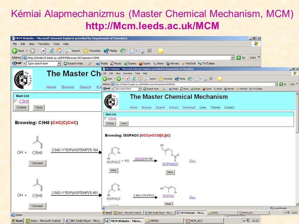 Kémiai Alapmechanizmus (Master Chemical Mechanism, MCM) http://Mcm.leeds.ac.uk/MCM