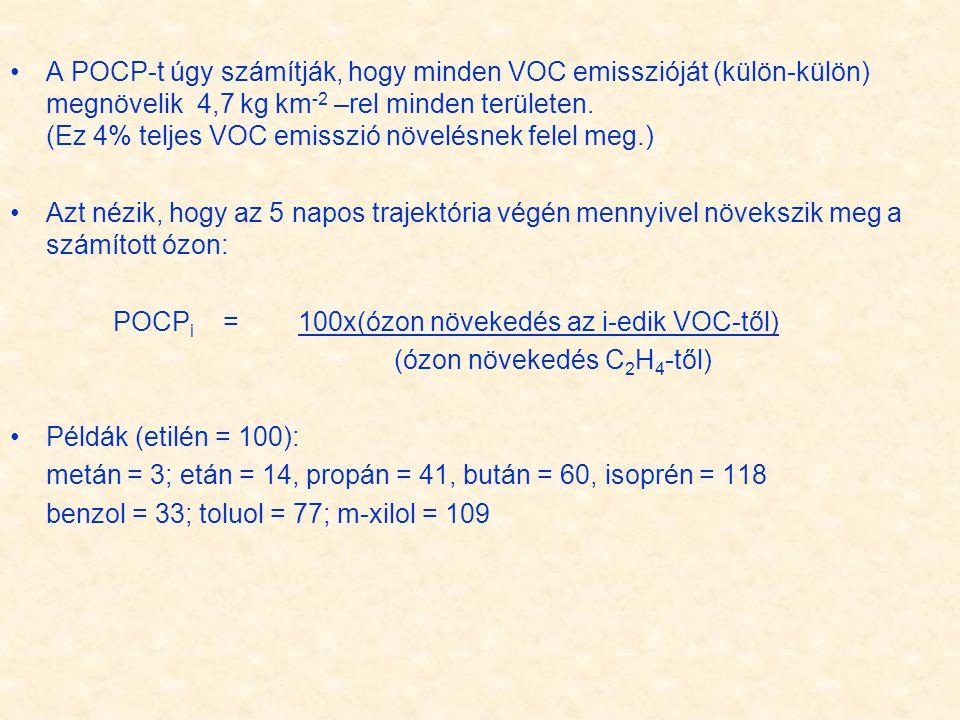 A POCP-t úgy számítják, hogy minden VOC emisszióját (külön-külön) megnövelik 4,7 kg km -2 –rel minden területen. (Ez 4% teljes VOC emisszió növelésnek