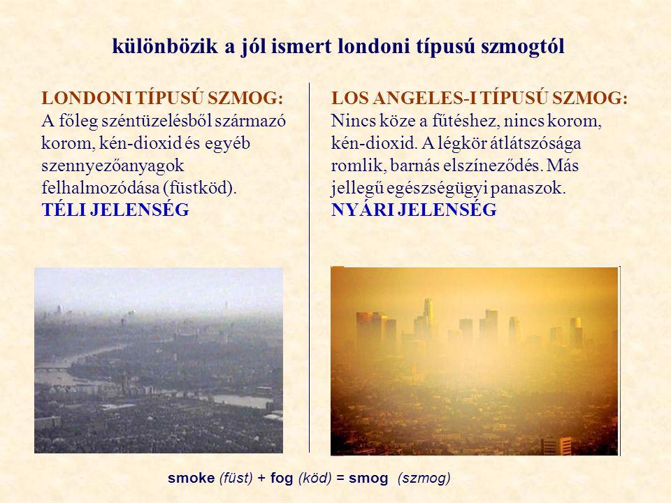 különbözik a jól ismert londoni típusú szmogtól LONDONI TÍPUSÚ SZMOG: A főleg széntüzelésből származó korom, kén-dioxid és egyéb szennyezőanyagok felh