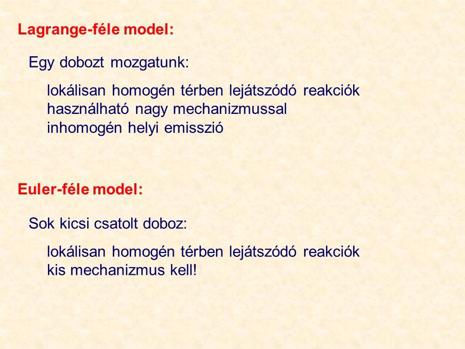 Lagrange-féle model: Egy dobozt mozgatunk: lokálisan homogén térben lejátszódó reakciók használható nagy mechanizmussal inhomogén helyi emisszió Euler