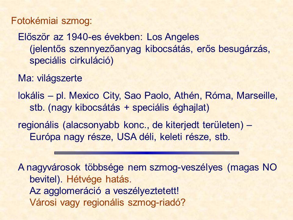 Fotokémiai szmog: Először az 1940-es években: Los Angeles (jelentős szennyezőanyag kibocsátás, erős besugárzás, speciális cirkuláció) Ma: világszerte