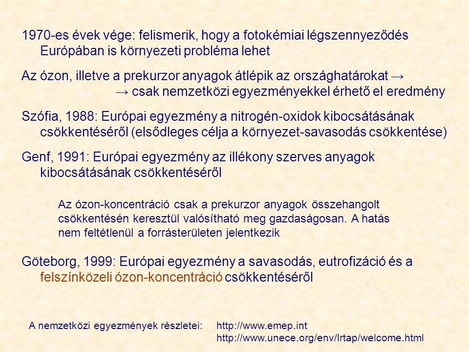 1970-es évek vége: felismerik, hogy a fotokémiai légszennyeződés Európában is környezeti probléma lehet Az ózon, illetve a prekurzor anyagok átlépik a