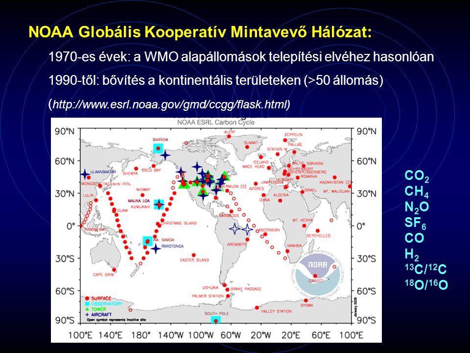 NOAA Globális Kooperatív Mintavevő Hálózat: 1970-es évek: a WMO alapállomások telepítési elvéhez hasonlóan 1990-től: bővítés a kontinentális területeken (>50 állomás) ( http://www.esrl.noaa.gov/gmd/ccgg/flask.html) CO 2 CH 4 N 2 O SF 6 CO H 2 13 C/ 12 C 18 O/ 16 O