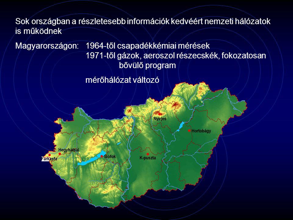 Sok országban a részletesebb információk kedvéért nemzeti hálózatok is működnek Magyarországon:1964-től csapadékkémiai mérések 1971-től gázok, aeroszol részecskék, fokozatosan bővülő program mérőhálózat változó