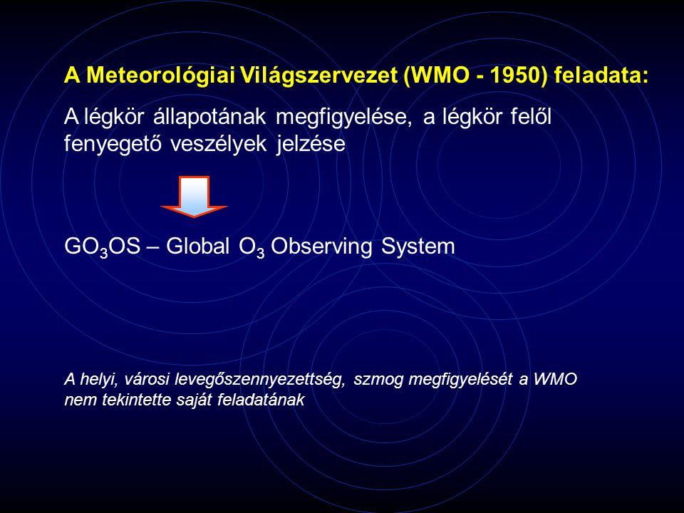 A Meteorológiai Világszervezet (WMO - 1950) feladata: A légkör állapotának megfigyelése, a légkör felől fenyegető veszélyek jelzése GO 3 OS – Global O 3 Observing System A helyi, városi levegőszennyezettség, szmog megfigyelését a WMO nem tekintette saját feladatának