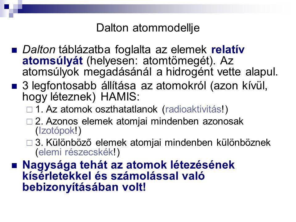 Dalton atommodellje Dalton táblázatba foglalta az elemek relatív atomsúlyát (helyesen: atomtömegét). Az atomsúlyok megadásánál a hidrogént vette alapu