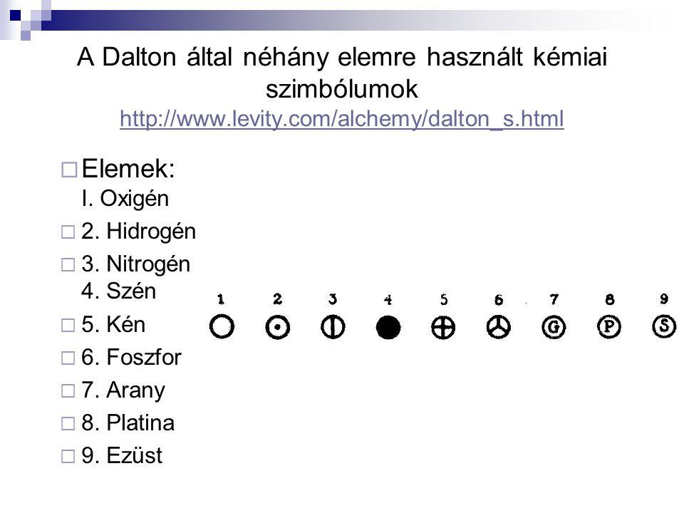 A Dalton által néhány elemre használt kémiai szimbólumok http://www.levity.com/alchemy/dalton_s.html http://www.levity.com/alchemy/dalton_s.html  Elemek: I.