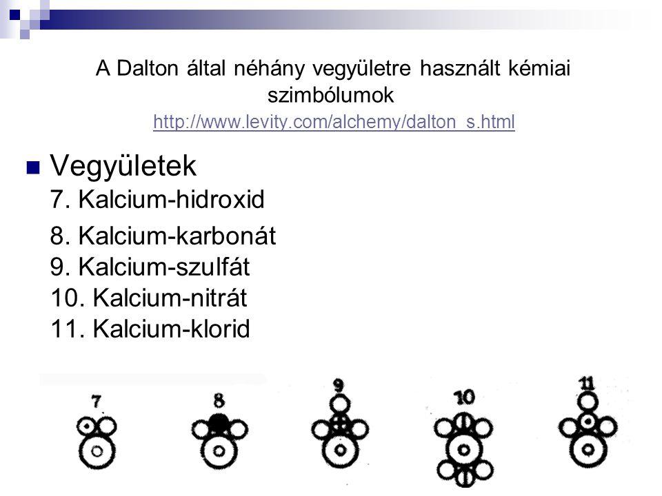 A Dalton által néhány vegyületre használt kémiai szimbólumok http://www.levity.com/alchemy/dalton_s.html http://www.levity.com/alchemy/dalton_s.html Vegyületek 7.