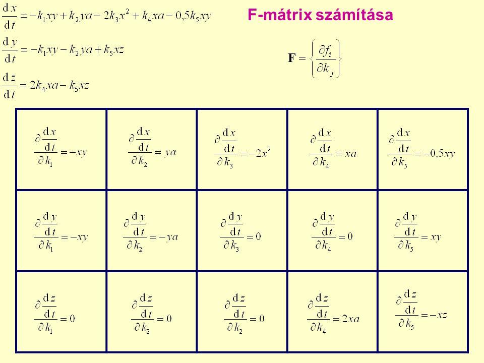F-mátrix számítása