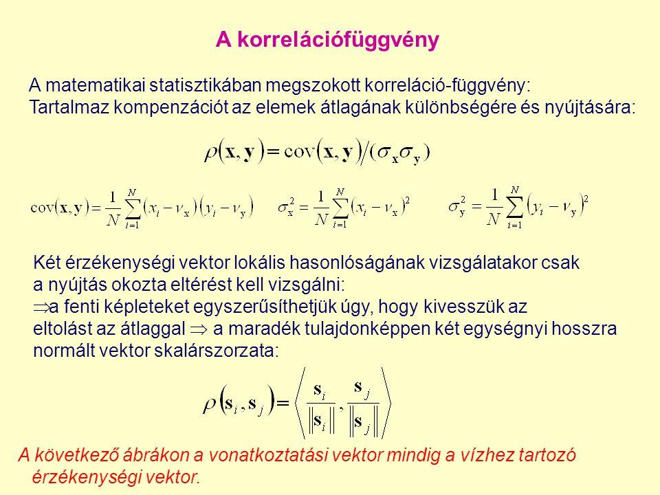 A korrelációfüggvény A következő ábrákon a vonatkoztatási vektor mindig a vízhez tartozó érzékenységi vektor. A matematikai statisztikában megszokott