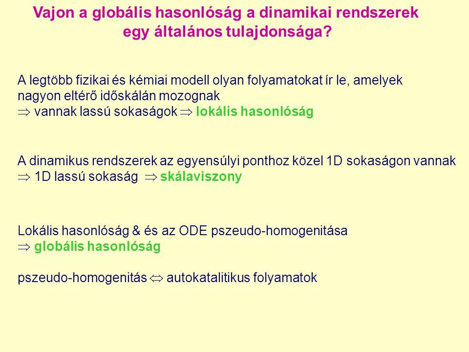 Vajon a globális hasonlóság a dinamikai rendszerek egy általános tulajdonsága? A legtöbb fizikai és kémiai modell olyan folyamatokat ír le, amelyek na