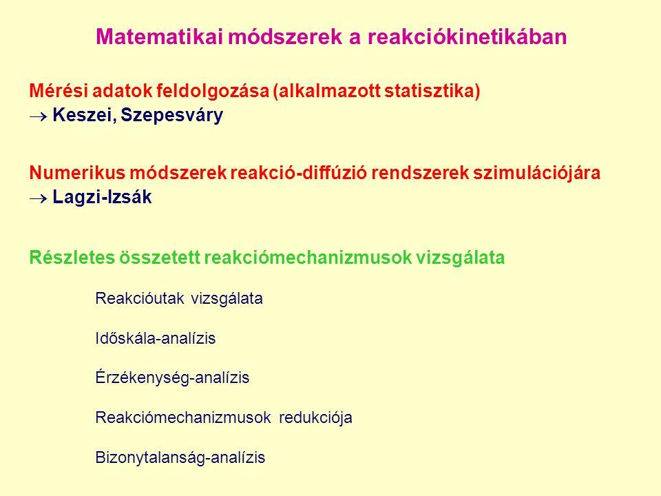Matematikai módszerek a reakciókinetikában Részletes összetett reakciómechanizmusok vizsgálata Reakcióutak vizsgálata Időskála-analízis Érzékenység-an