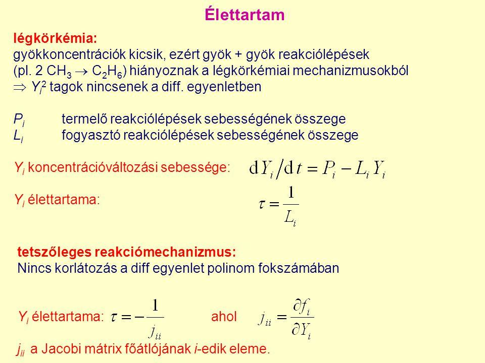 Élettartam légkörkémia: gyökkoncentrációk kicsik, ezért gyök + gyök reakciólépések (pl. 2 CH 3  C 2 H 6 ) hiányoznak a légkörkémiai mechanizmusokból