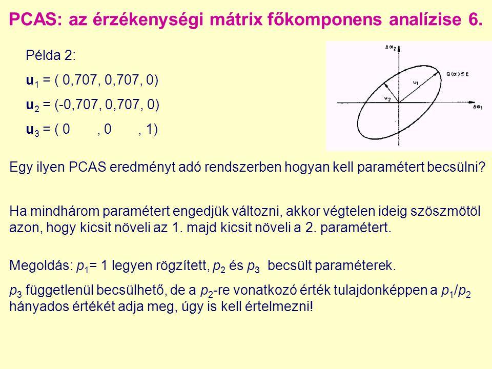PCAS: az érzékenységi mátrix főkomponens analízise 6. Példa 2: u 1 = ( 0,707, 0,707, 0) u 2 = (-0,707, 0,707, 0) u 3 = ( 0, 0, 1) Egy ilyen PCAS eredm