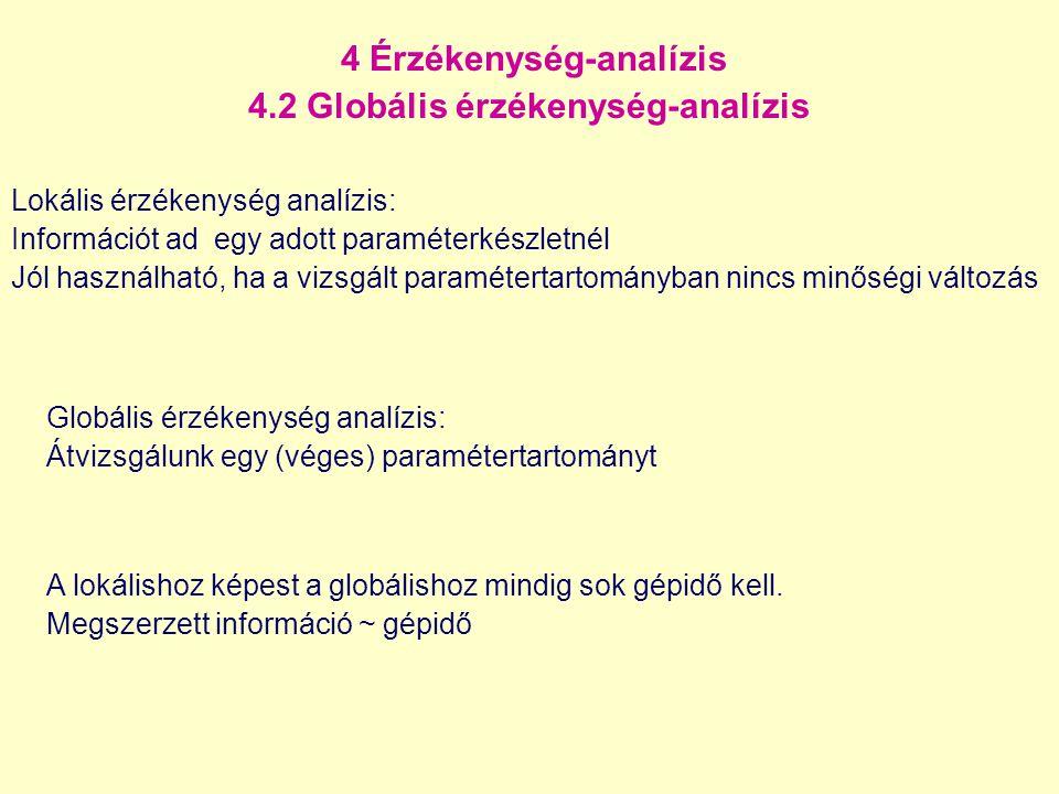 4 Érzékenység-analízis 4.2 Globális érzékenység-analízis Lokális érzékenység analízis: Információt ad egy adott paraméterkészletnél Jól használható, h